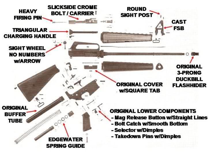 A1 M16 Parts Diagram Diy Enthusiasts Wiring Diagrams